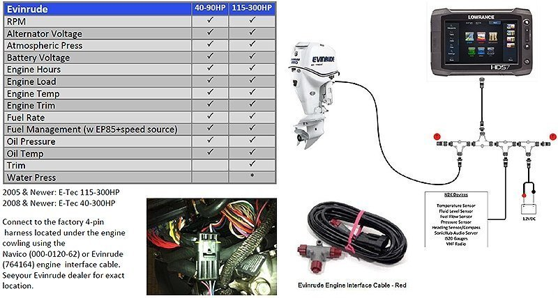 4 wire dryer plug installation images lowrance elite 7 wiring diagram in addition bilge pump float switch